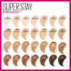 Maybelline Super Stay Full Coverage Foundation